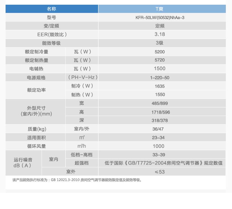 Gree/格力 KFR-50LW/(50591)NhAa-3,悦雅2匹定频柜机,三级能耗
