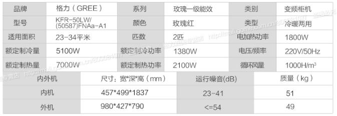 格力全能王玫瑰KFR-50LW/(50587)FNAa-A1详细参数