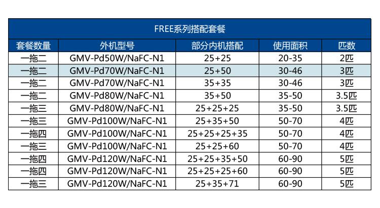 成都格力FREE系列产品参数介绍及报价