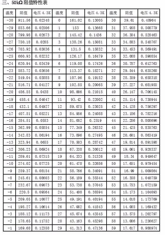 50K感温包的物理特性图