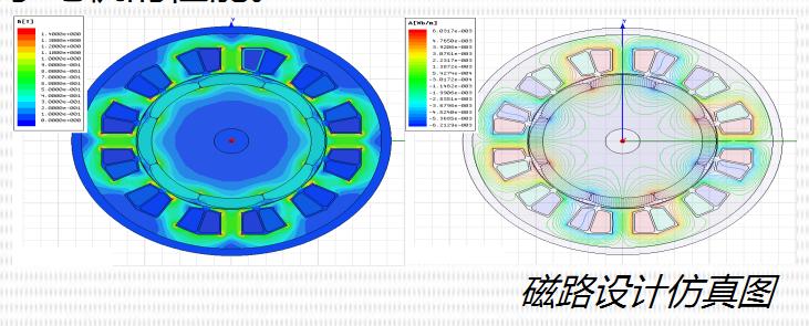格力优化直流电机结构设计