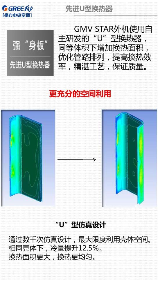 GMVtar家用中央空调(多联机)中的换热器介绍;先进U型换热器
