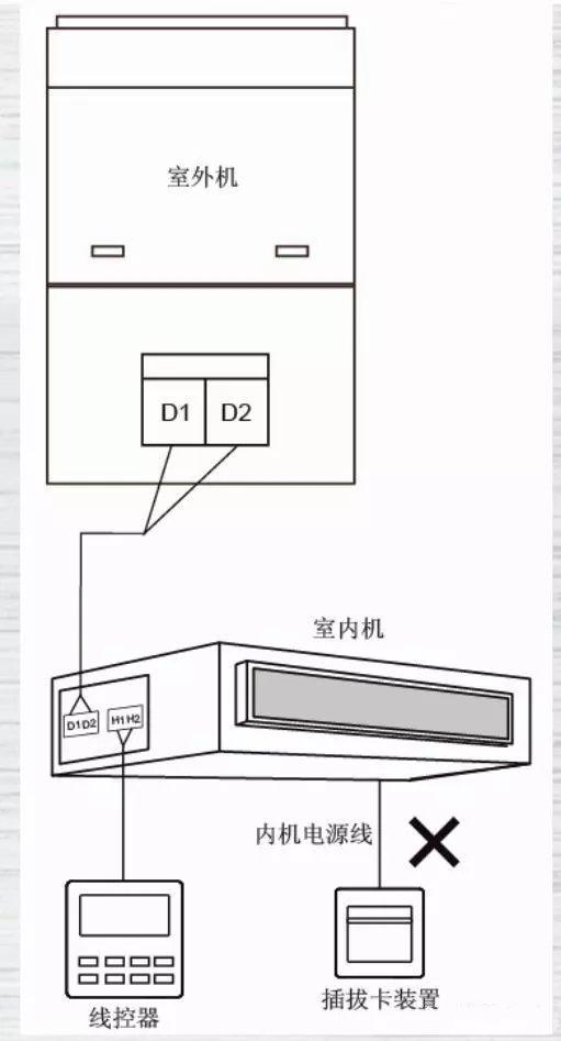 机组与门禁系统的错误连接2