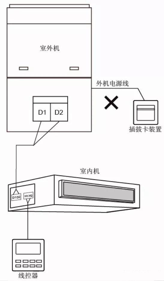 机组与门禁系统的错误连接1