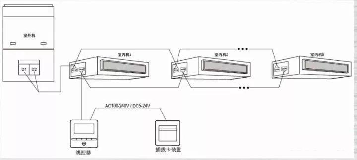 线控器与门禁系统的连接