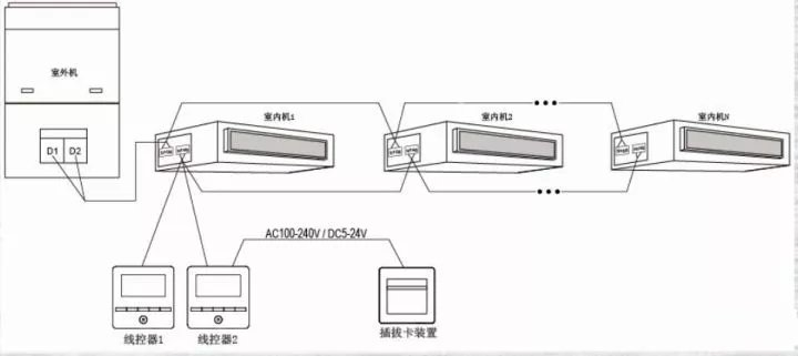 线控器与门禁系统的连接方式2
