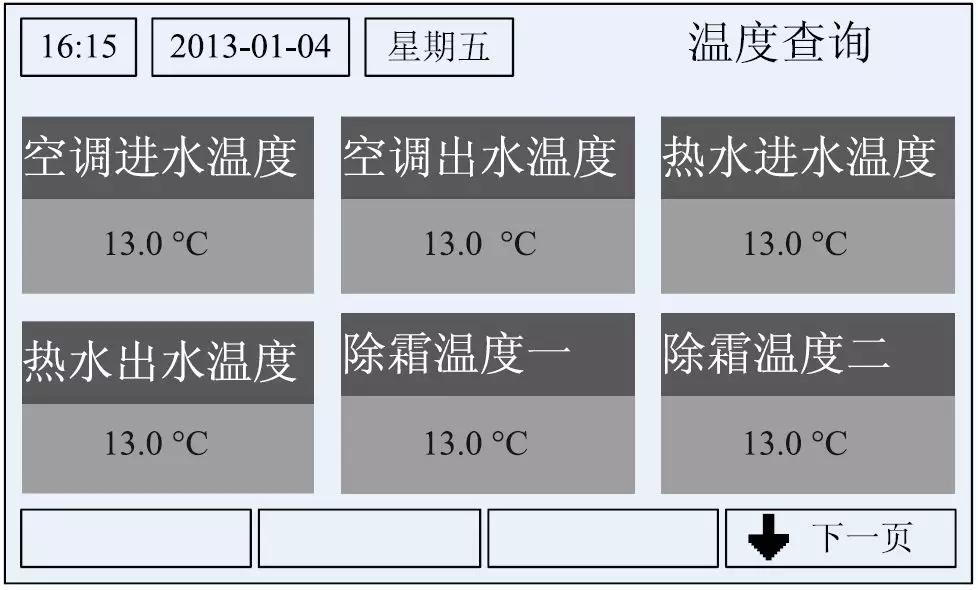 用于查看各温度点的温度。选择温度查询,按确定键进入。屏幕显示如下图第一页所示: