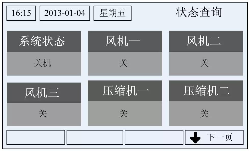 用于查看各个负载的状态。选择状态查询,按确定键进入。屏幕显示如下图第一页所示:
