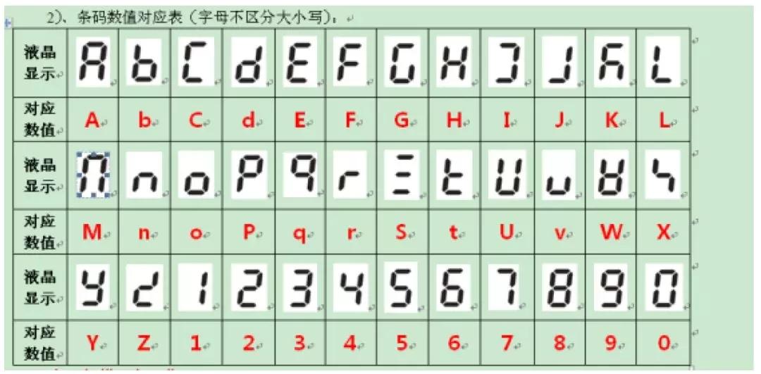格力五代Star 系列家用多联机故障代码表