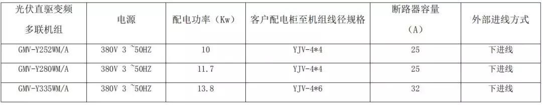光伏直驱变频多联机组配电参数表