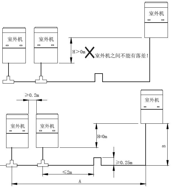 室外模块间连接配管设计