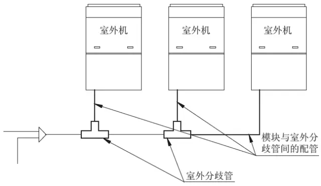 如果系统为多模块系统,则各模块至室外机间的分歧管配管尺寸按基础模块室外机的接管尺寸选择,基础模块室外机接管尺寸如下: