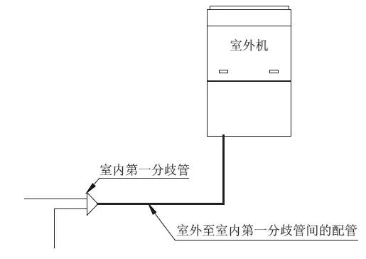 室外机至第1 室内分歧间的配管(主管)尺寸