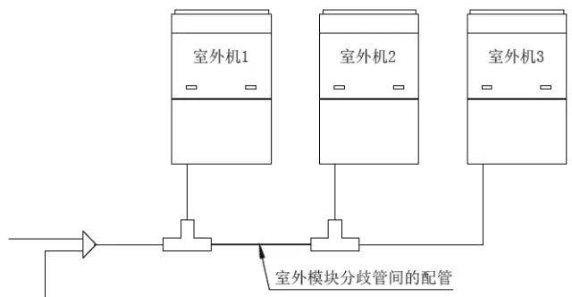 各基础模块分歧管间的连接管尺寸