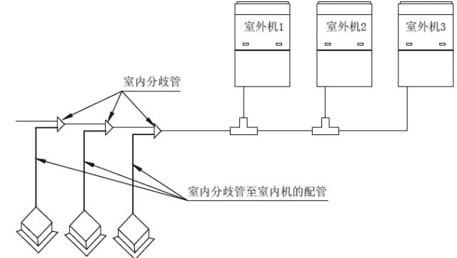 室内分歧管至室内机间的配管尺寸