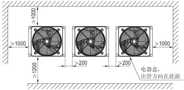三模块机组安装空间要求: