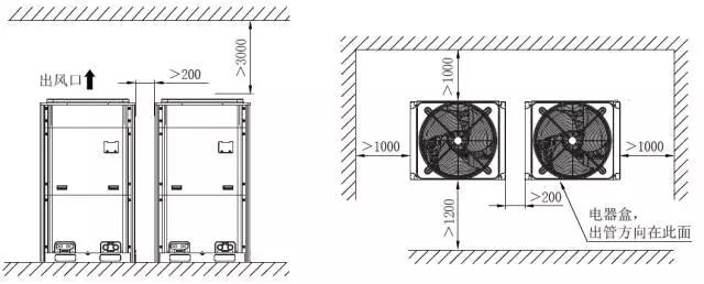 双模块机组安装空间要求: