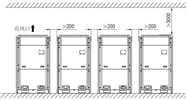 四模块机组安装空间要求: