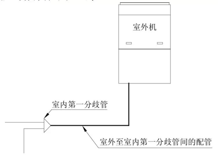 格力中央空调多联机铜管的选型和材料选择参照表