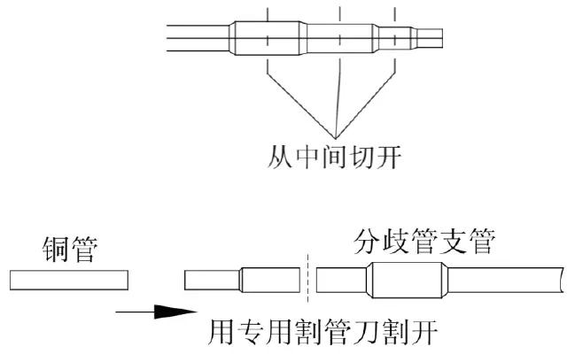 分歧管的分支分开后应平行走向,不能再重叠包扎。