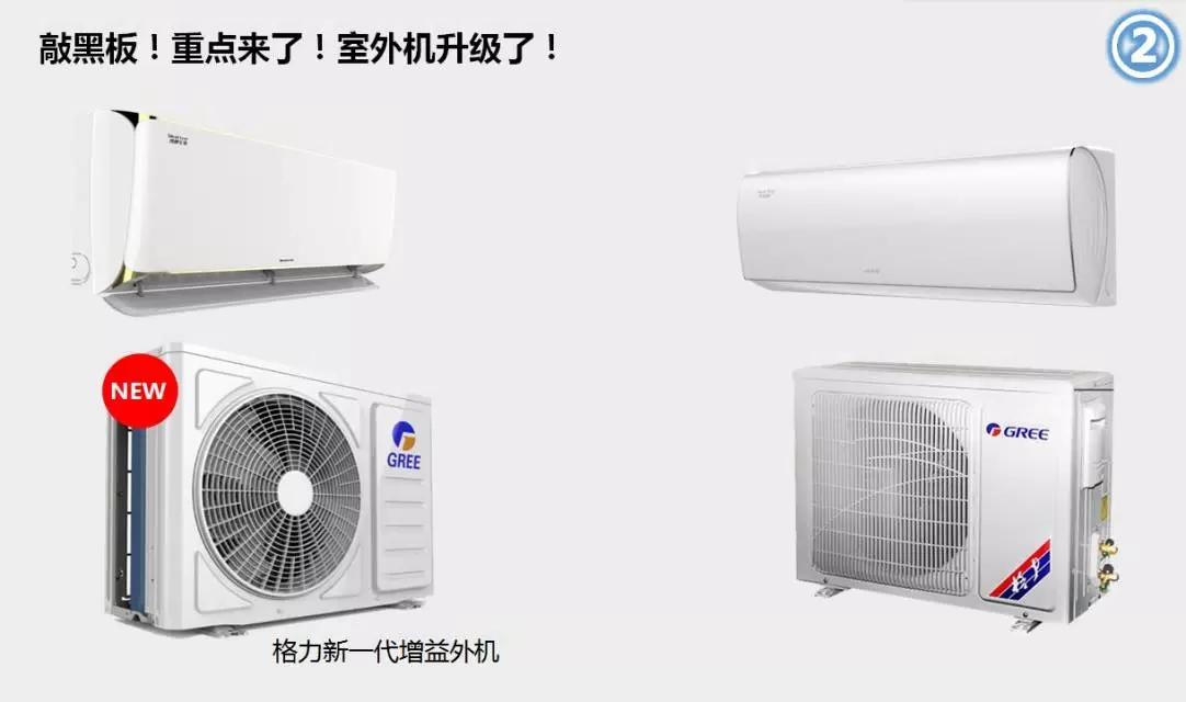 格力空调冷静宝III系列和冷静悦系列区别,七张图告诉您