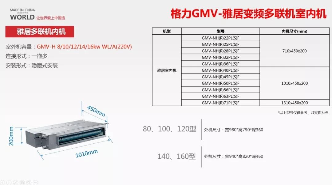 格力gmv-雅居变频多联机室内机尺寸