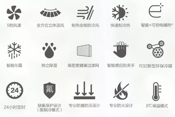 格力i享柜机产品功能