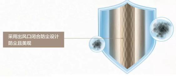 i铂-II(标准款)采用出风口闭合防尘设计
