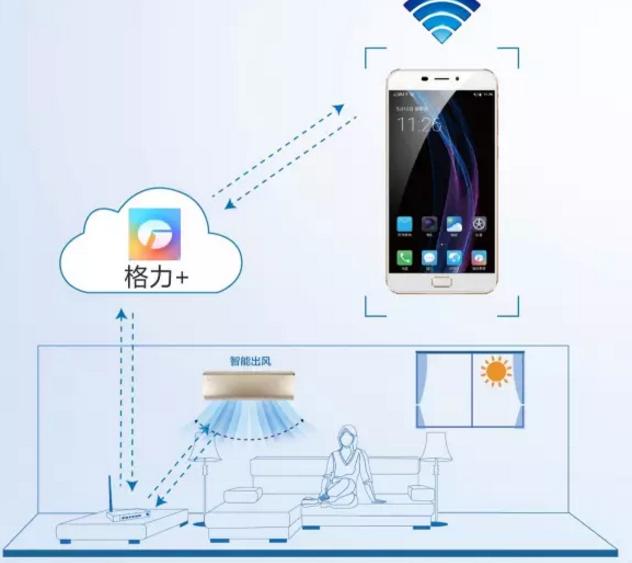 格力智能WIFI空调,内置WIFI智能模块,只需安装格力+APP