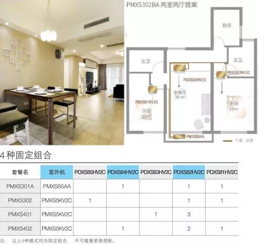 越是小房型家里的空间就越是珍贵,用1台柜机+2台挂壁机相差不大的投资,不仅节省了家里地面面积,更有中央空调的尊贵享受