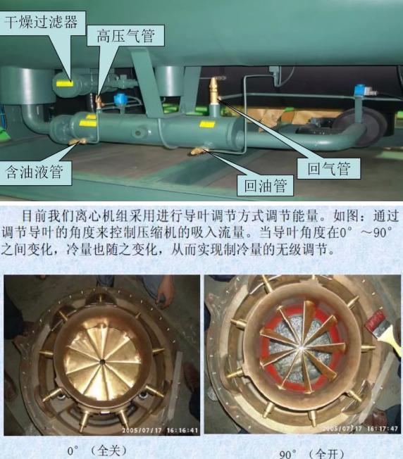 机组结构—回油系统