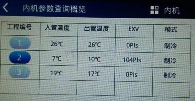 """释放制冷剂太快或者太多空调会报""""E3""""""""E4""""保护"""