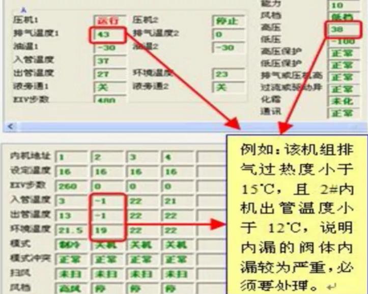 检查室内机电子膨胀是否阀泄漏(针对制冷模式n4 保护)。