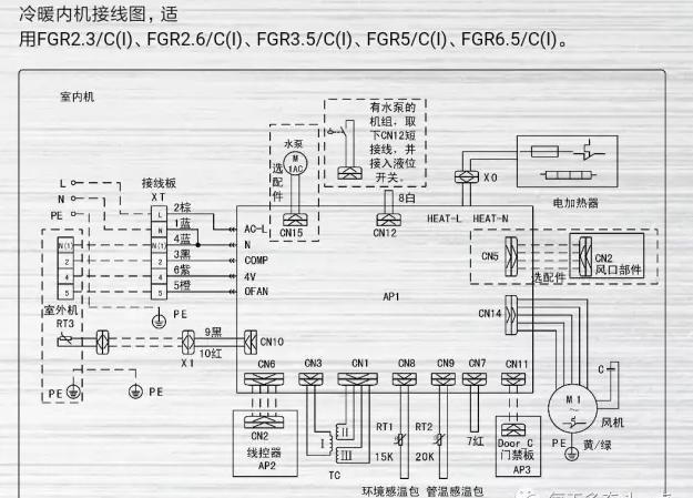 """格力C系列风管机线控器报""""E3""""低压保护,要查哪里呢?"""