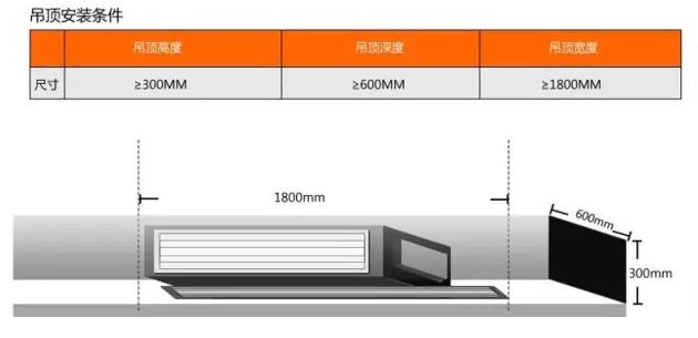 20CM超薄设计,更方便