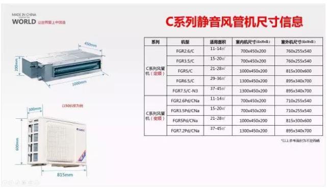 格力C系列风管机产品尺寸信息