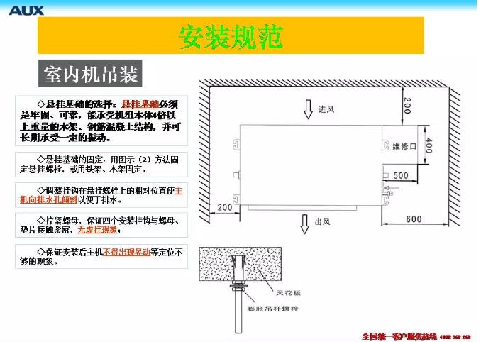 成都奥克斯商用一拖多空调安维培训安装规范