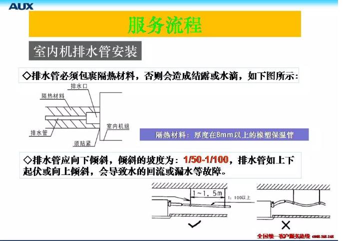 成都奥克斯商用一拖多空调安维培训服务流程