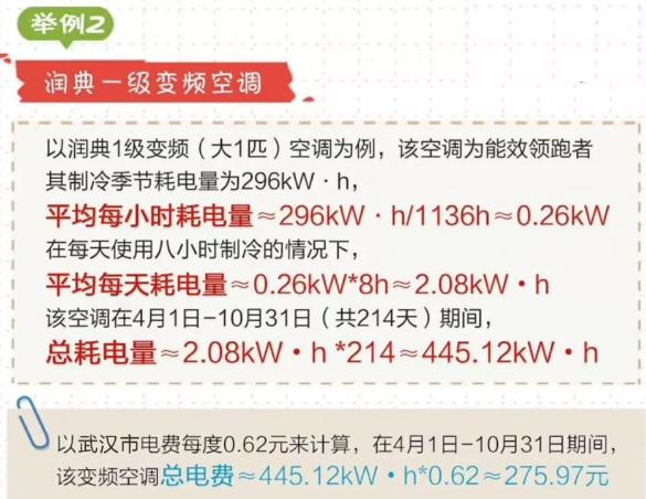 26变频(1匹的变频空调)一个夏季的耗电量