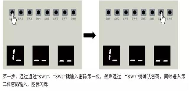格力GMV多联机怎么获取芯片内的条码进行解码?