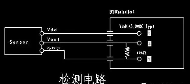 压力传感器检测电路中,一般黑色线为地线,接VH-3P的1孔;白色或绿色线为电压输出,接VH-3P的2孔;橙色线或红色线为电压输入,接VH-3P的3孔;输入电压为DC5±0.1V(厂家:森萨塔)或DC5±0.25V(厂家:鹭宫),输出电压为DC0.5~4.5V; 如下检测电路图: