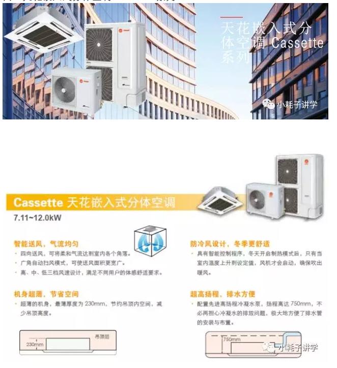 四、天花嵌入式分体空调 Cassette系列