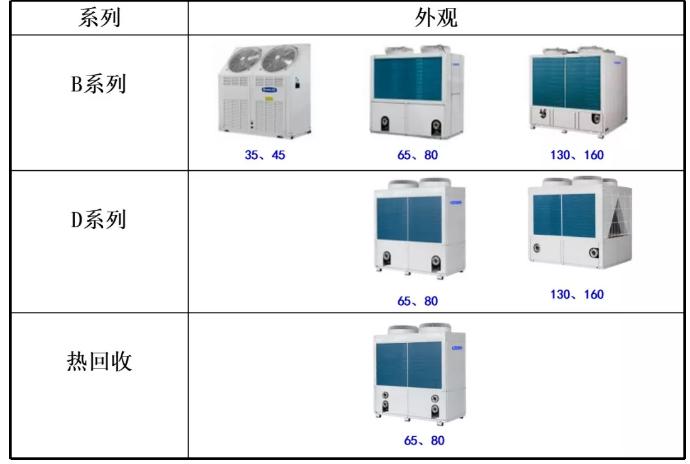 模块机的扩展性强、组合灵活:对于同一系列产品,不但同一型号可以组合,不同型号之间也可以任意组合,D系列每个系统可组合16个模块