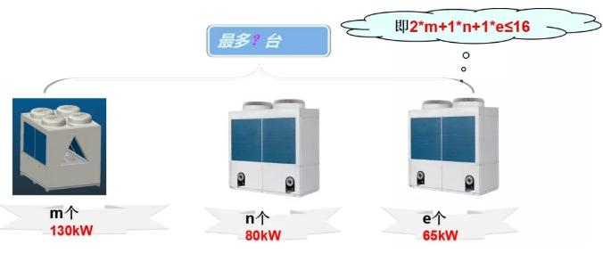 格力D系列模块机每个系统可以连接最多16个模块