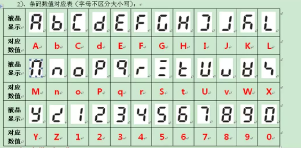 家用多联机系列(CAN 通讯)代码表,GMV Star 家用多联机代码表