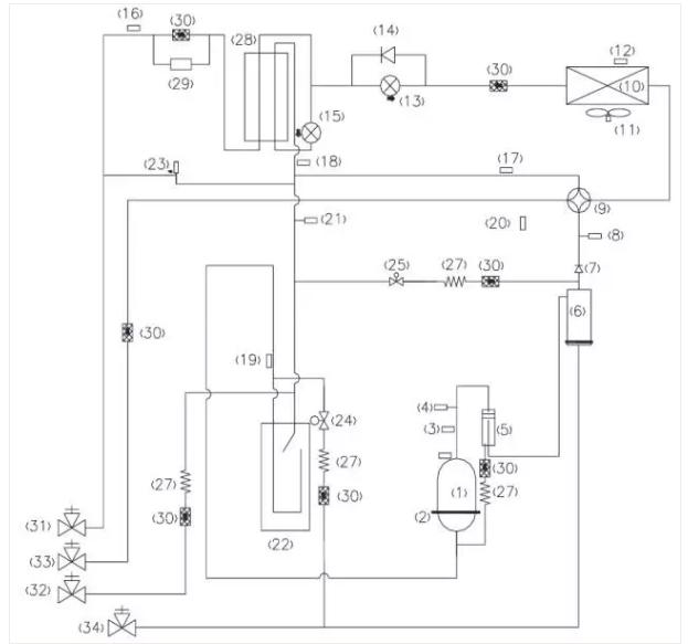 2.1 、GMV-250W/A、GMV-300W/A、GMV-350W/A、GMV-350W/A1采用一台直流变频压缩机, 制冷系统工作原理图如下: