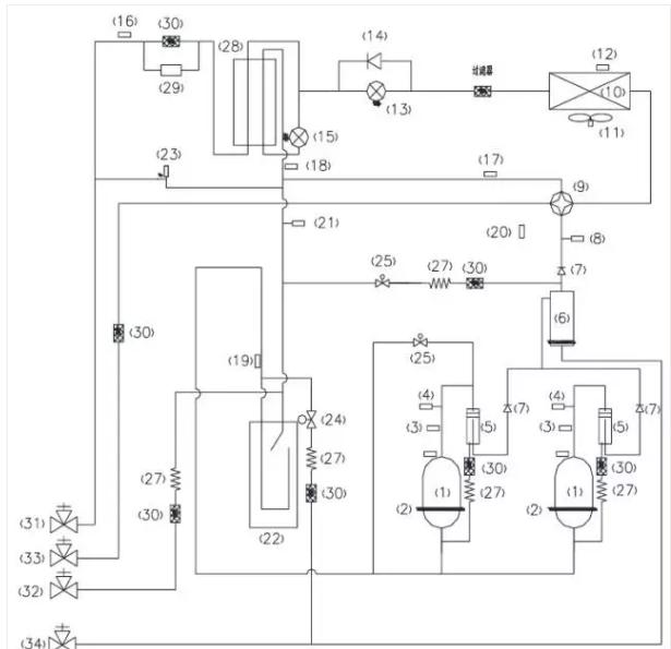 2.2、 GMV-400W/A、GMV-450W/A 采用了两个压缩机,制冷系统工作原理图如下: