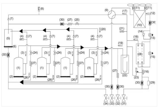 2.5、 GMV-900W/A 采用四台压缩机,制冷系统工作原理图如下: