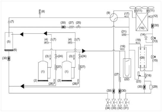 2.6 、GMV-785W/A1、GMV-900W/A1采用两台全直流变频压缩机,两台都是大功率变频 压缩机,制冷系统工作原理图如下: