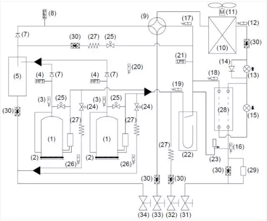 GMV-250W/B、GMV-300W/B采用两台压缩机,和A系列的差别是压缩机数量不一样,压缩机的品牌也不一样,制冷系统